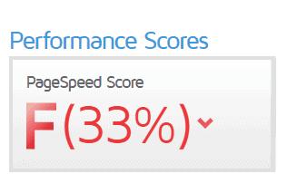 Jetpack Advertisements TANK Website Performance